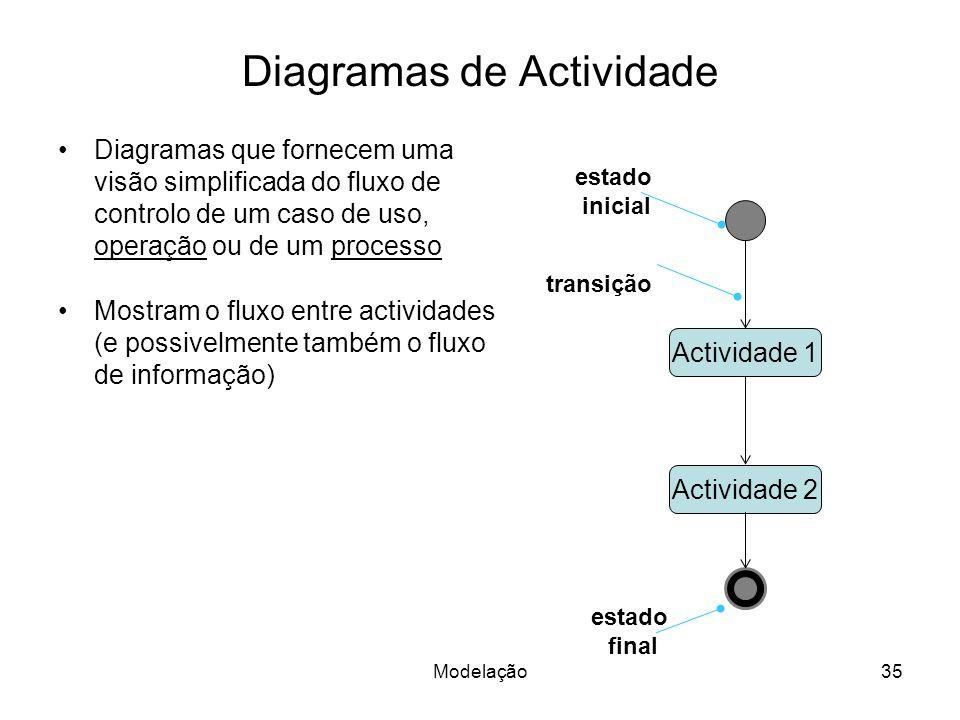 Diagramas de Actividade Diagramas que fornecem uma visão simplificada do fluxo de controlo de um caso de uso, operação ou de um processo Mostram o fluxo entre actividades (e possivelmente também o fluxo de informação) Actividade 1 Actividade 2 estado inicial estado final transição 35Modelação