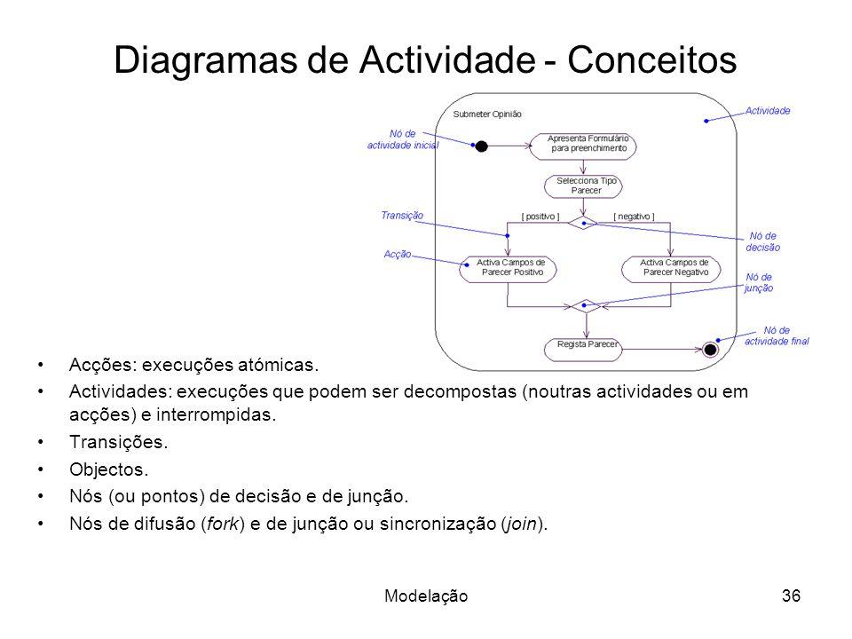 Diagramas de Actividade - Conceitos Acções: execuções atómicas.