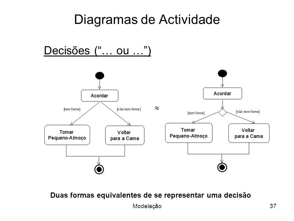 Diagramas de Actividade Decisões (… ou …) Duas formas equivalentes de se representar uma decisão 37Modelação