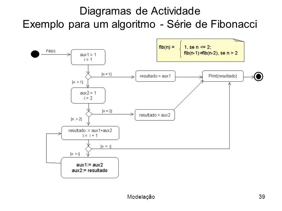 Diagramas de Actividade Exemplo para um algoritmo - Série de Fibonacci 39Modelação