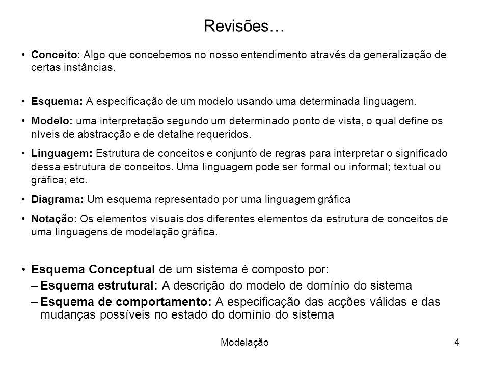 Revisões… Conceito: Algo que concebemos no nosso entendimento através da generalização de certas instâncias.