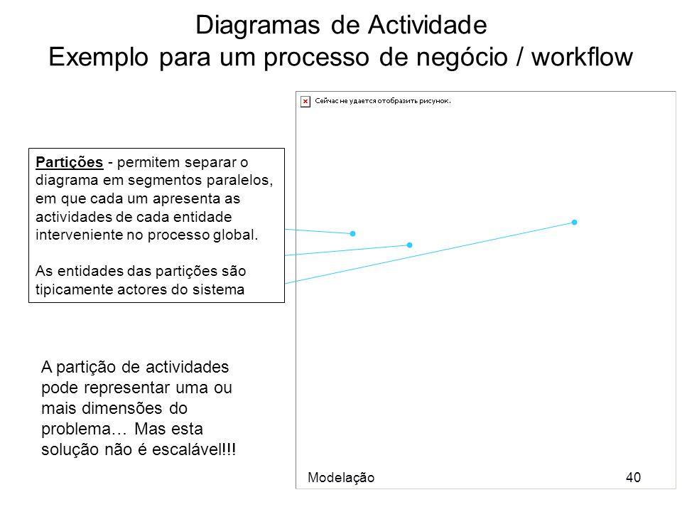 Diagramas de Actividade Exemplo para um processo de negócio / workflow Partições - permitem separar o diagrama em segmentos paralelos, em que cada um apresenta as actividades de cada entidade interveniente no processo global.
