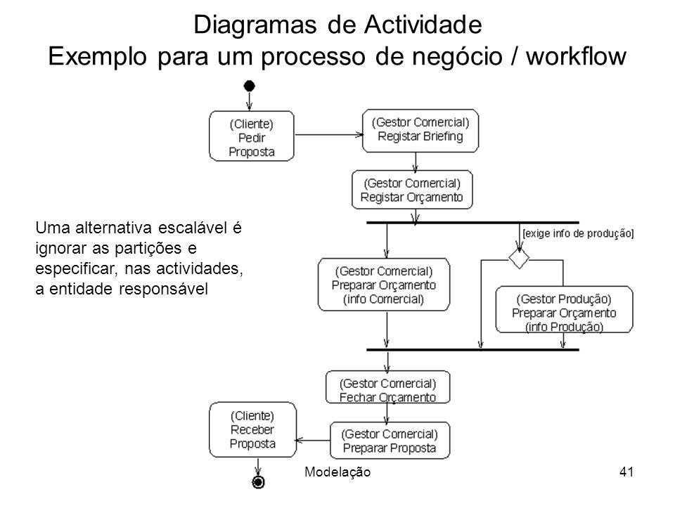 Diagramas de Actividade Exemplo para um processo de negócio / workflow Uma alternativa escalável é ignorar as partições e especificar, nas actividades, a entidade responsável 41Modelação