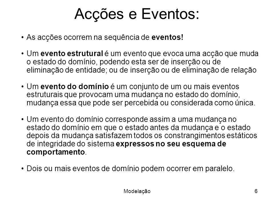 Acções e Eventos: As acções ocorrem na sequência de eventos.