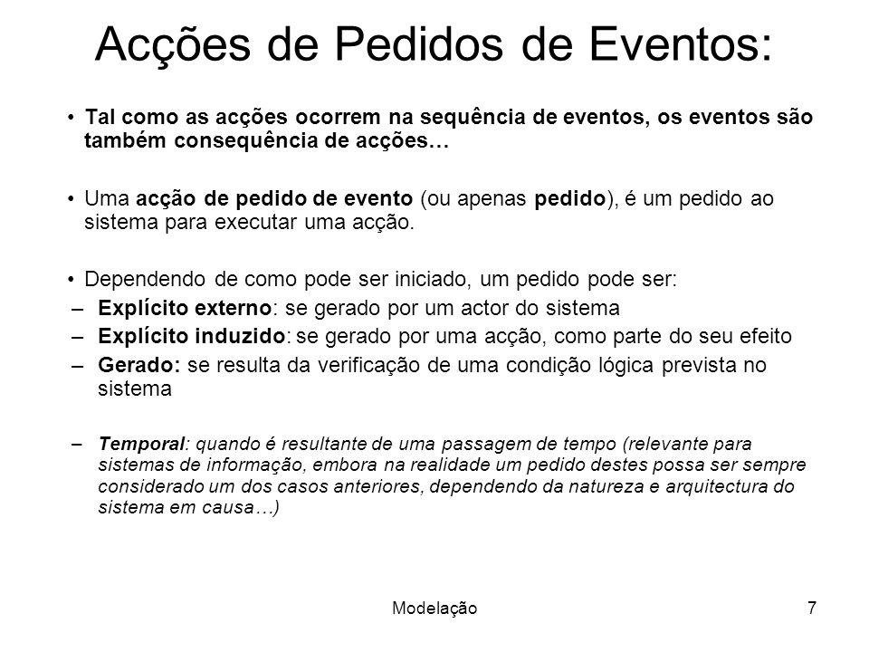 Acções de Pedidos de Eventos: Tal como as acções ocorrem na sequência de eventos, os eventos são também consequência de acções… Uma acção de pedido de evento (ou apenas pedido), é um pedido ao sistema para executar uma acção.