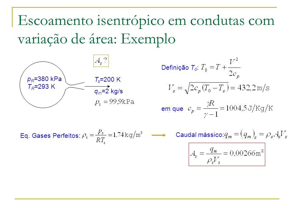 Escoamento isentrópico em condutas com variação de área: Exemplo Definição T 0 : em que Eq. Gases Perfeitos: T s =200 K q m =2 kg/s p R =380 kPa T R =
