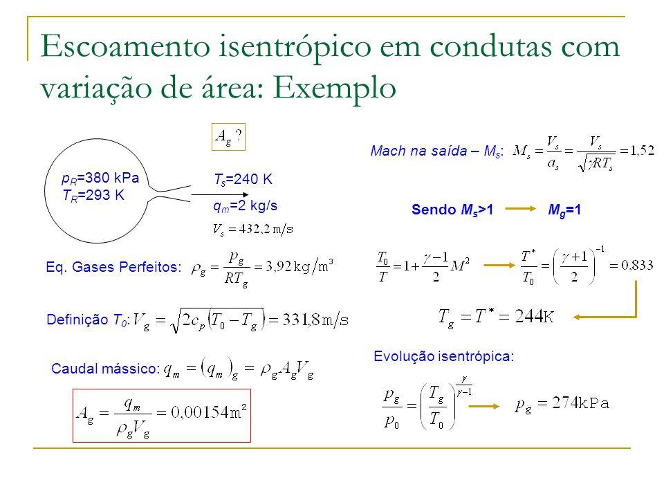 Escoamento isentrópico em condutas com variação de área: Exemplo Mach na saída – M s : Sendo M s >1 Eq. Gases Perfeitos: T s =240 K q m =2 kg/s p R =3