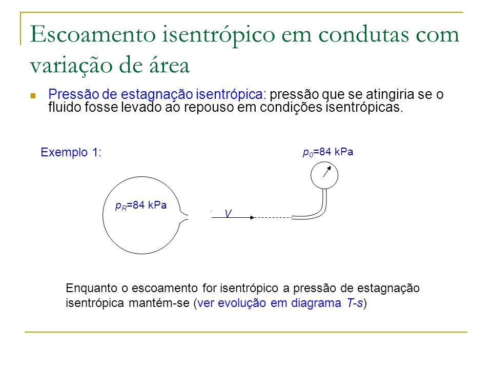 Escoamento isentrópico em condutas com variação de área Pressão de estagnação isentrópica: pressão que se atingiria se o fluido fosse levado ao repous