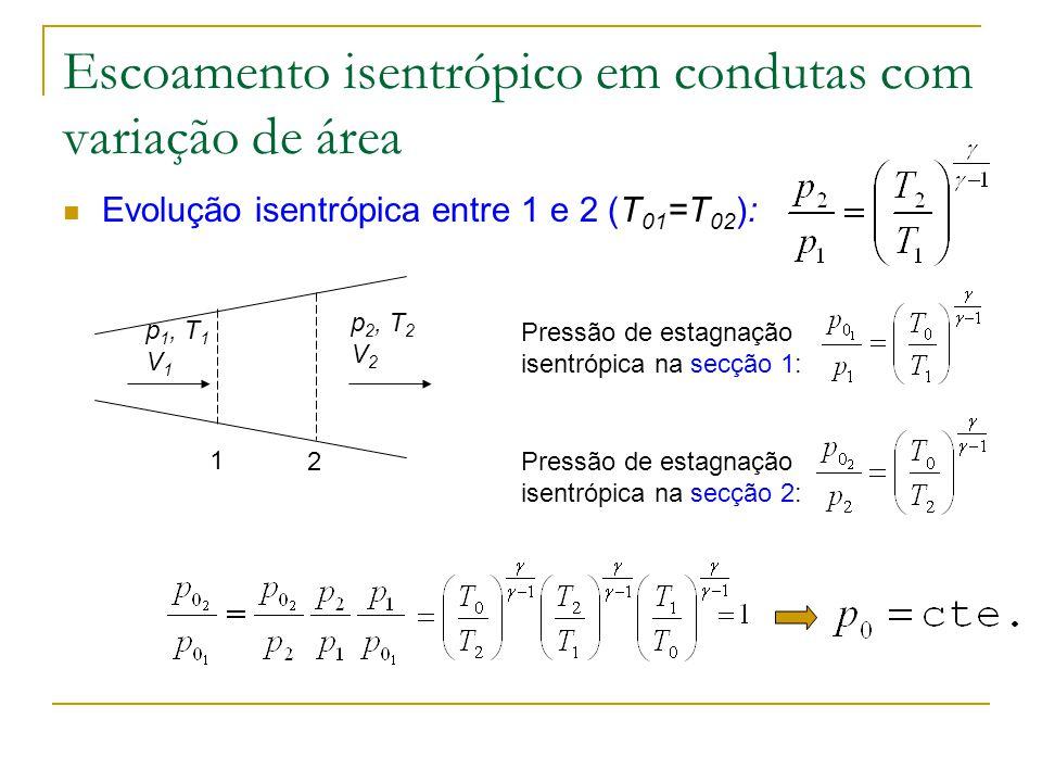 Escoamento isentrópico em condutas com variação de área Evolução isentrópica entre 1 e 2 (T 01 =T 02 ): 1 2 p 2, T 2 V 2 p 1, T 1 V 1 Pressão de estag