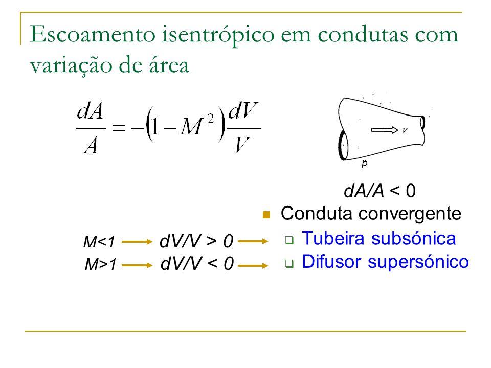 Escoamento isentrópico em condutas com variação de área Conduta convergente dA/A < 0 Tubeira subsónica M>1 dV/V < 0 Difusor supersónico p M 0