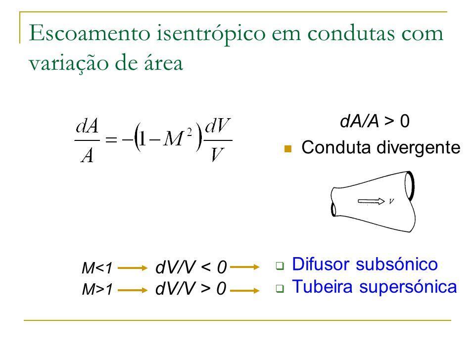 Escoamento isentrópico em condutas com variação de área Conduta divergente M<1 dV/V < 0 Difusor subsónico M>1 dV/V > 0 Tubeira supersónica dA/A > 0