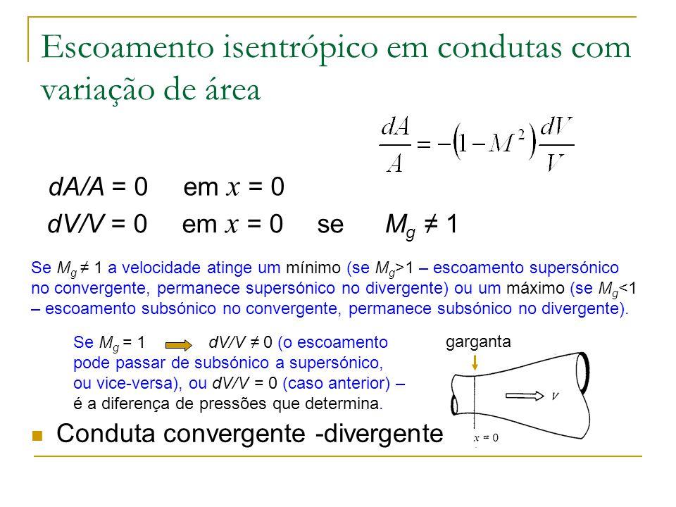 garganta Escoamento isentrópico em condutas com variação de área Conduta convergente -divergente dA/A = 0em x = 0 dV/V = 0em x = 0 seM g 1 Se M g 1 a