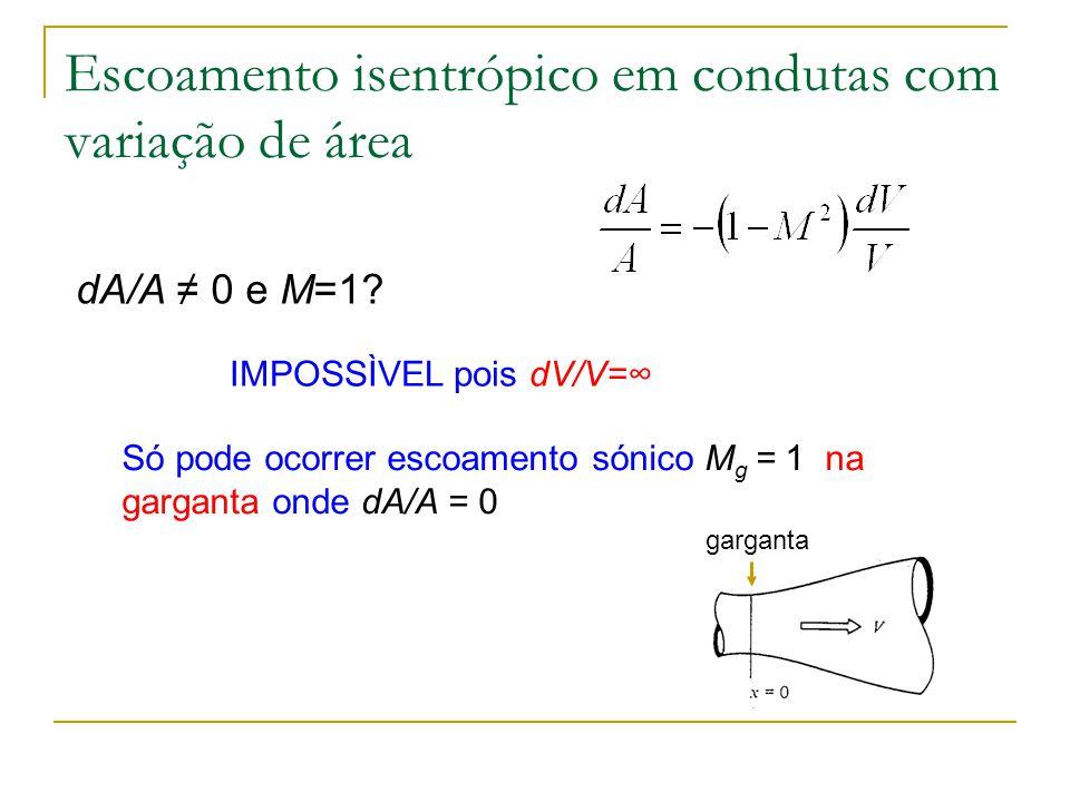 garganta Escoamento isentrópico em condutas com variação de área dA/A 0 e M=1? IMPOSSÌVEL pois dV/V= Só pode ocorrer escoamento sónico M g = 1 na garg
