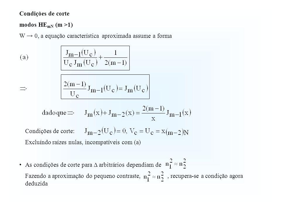 Condições de corte: Excluíndo raízes nulas, incompatíveis com (a) As condições de corte para Δ arbitrários dependiam de Fazendo a aproximação do pequeno contraste,, recupera-se a condição agora deduzida Condições de corte modos HE mN (m >1) W 0, a equação característica aproximada assume a forma