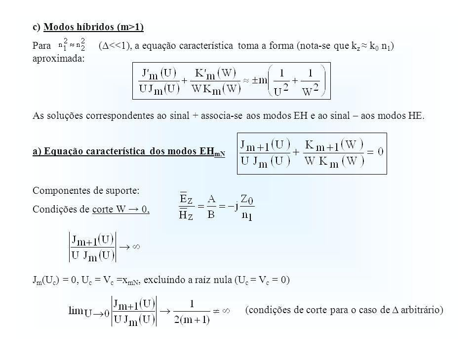 As soluções correspondentes ao sinal + associa-se aos modos EH e ao sinal – aos modos HE.