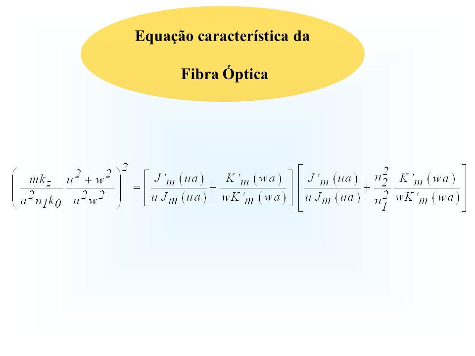 Equação característica da Fibra Óptica