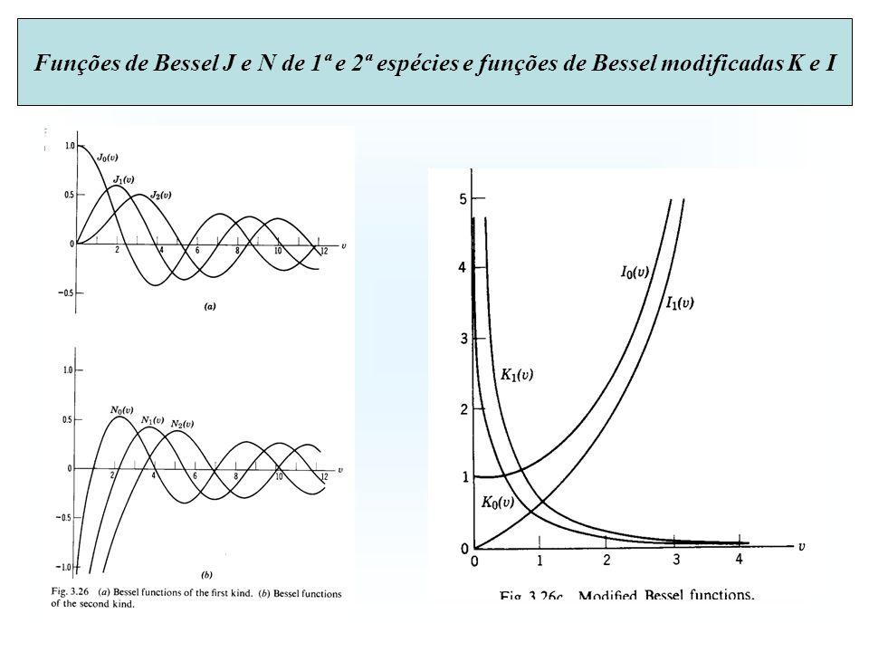 Funções de Bessel J e N de 1ª e 2ª espécies e funções de Bessel modificadas K e I