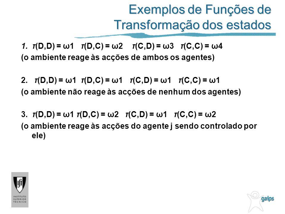 Exemplos de Funções de Transformação dos estados 1.