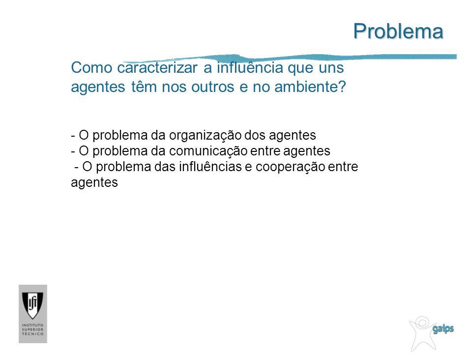 Como caracterizar a influência que uns agentes têm nos outros e no ambiente.