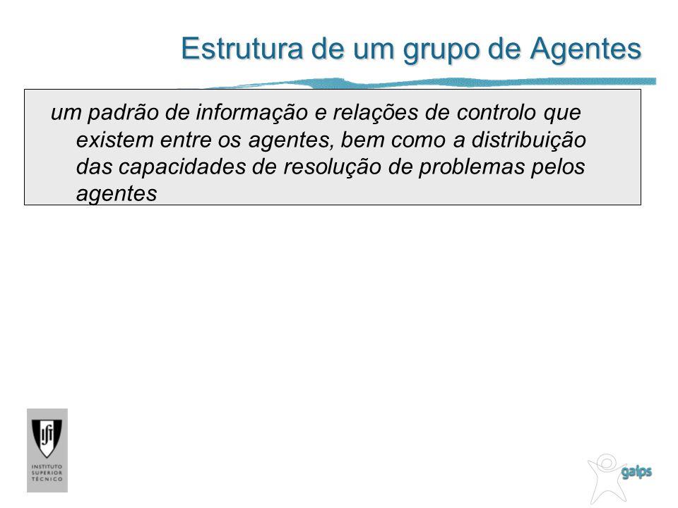 Estrutura de um grupo de Agentes um padrão de informação e relações de controlo que existem entre os agentes, bem como a distribuição das capacidades de resolução de problemas pelos agentes