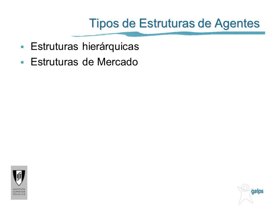 Tipos de Estruturas de Agentes Estruturas hierárquicas Estruturas de Mercado