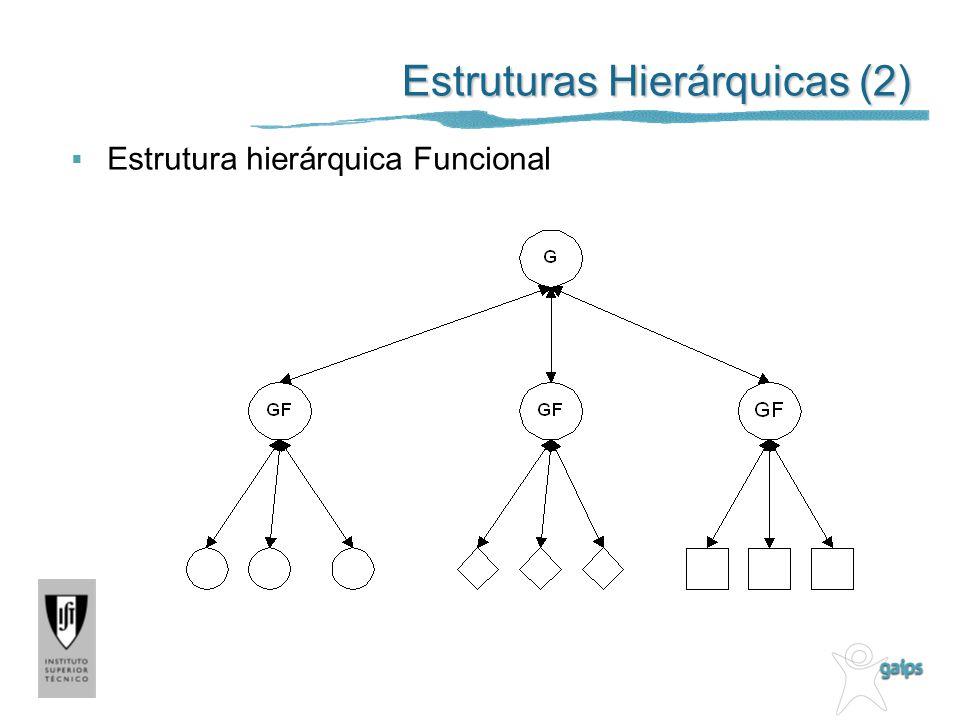 Estruturas Hierárquicas (2) Estrutura hierárquica Funcional