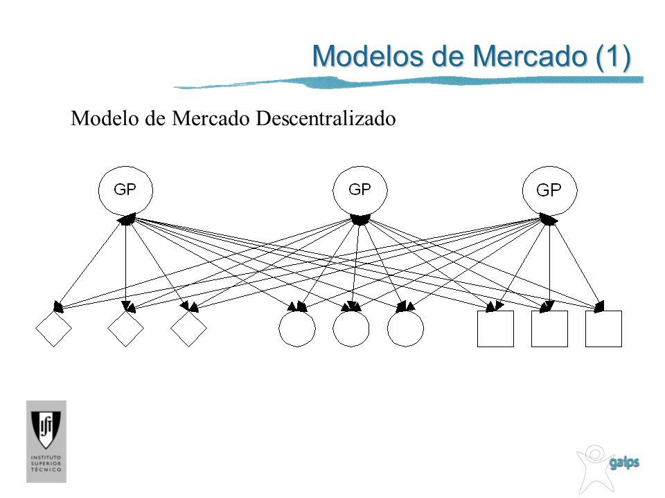 Modelos de Mercado (1) Modelo de Mercado Descentralizado
