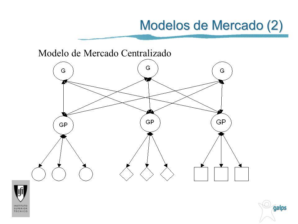 Modelos de Mercado (2) Modelo de Mercado Centralizado