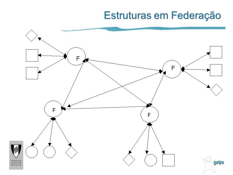 Estruturas em Federação