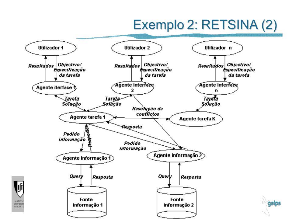 Exemplo 2: RETSINA (2)