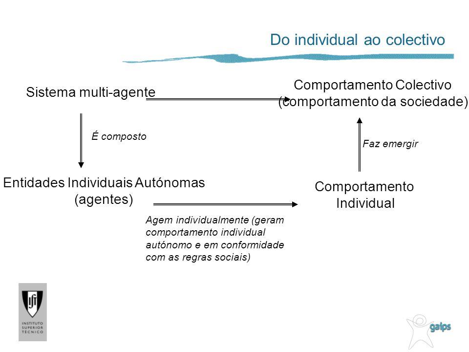 Do individual ao colectivo Sistema multi-agente Entidades Individuais Autónomas (agentes) Faz emergir Comportamento Colectivo (comportamento da socied