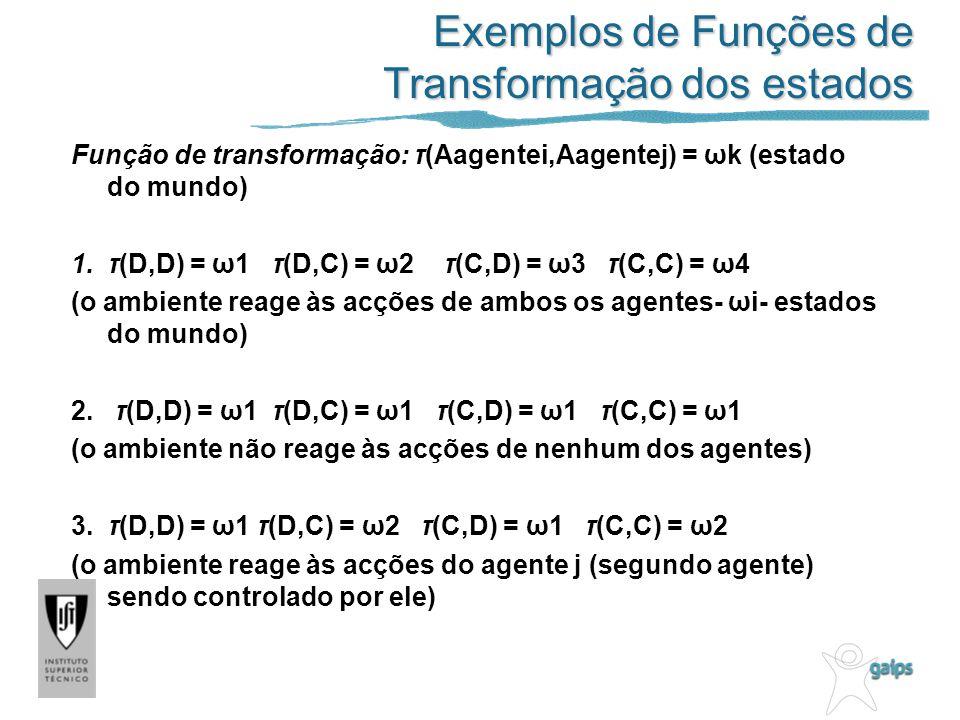 Exemplos de Funções de Transformação dos estados Função de transformação: τ(Aagentei,Aagentej) = ωk (estado do mundo) 1. τ(D,D) = ω1 τ(D,C) = ω2 τ(C,D