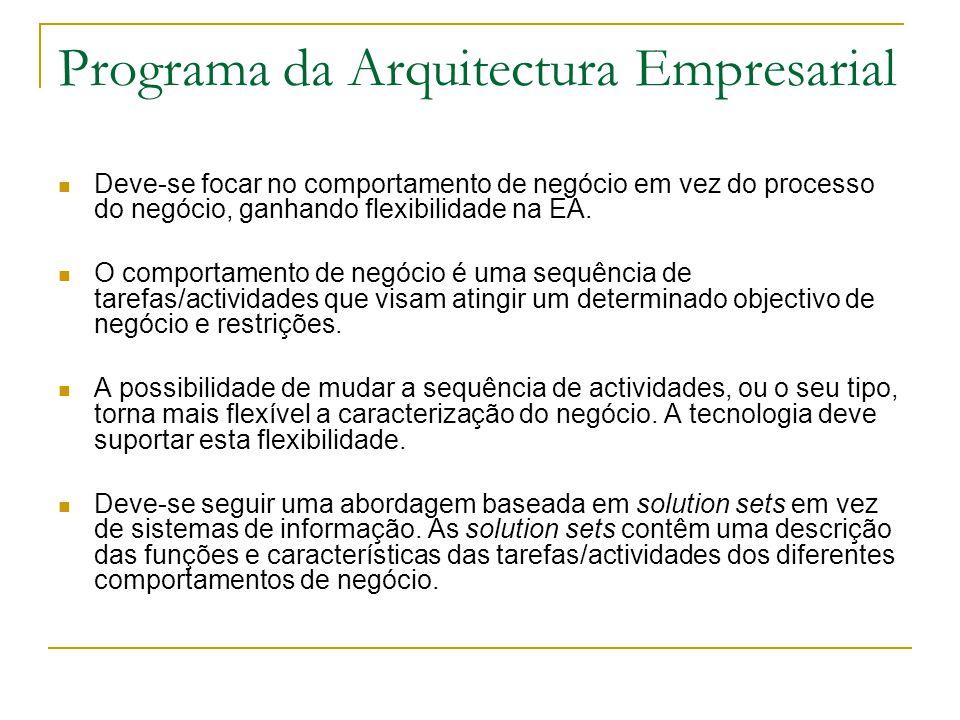 Programa da Arquitectura Empresarial Deve-se focar no comportamento de negócio em vez do processo do negócio, ganhando flexibilidade na EA.