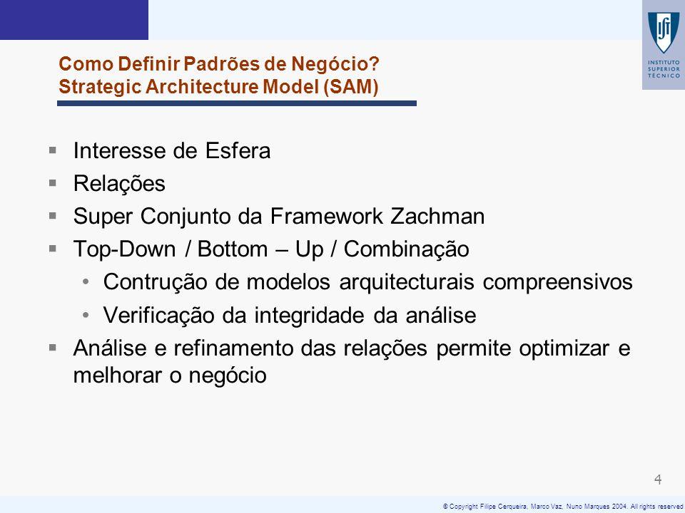 © Copyright Filipe Cerqueira, Marco Vaz, Nuno Marques 2004. All rights reserved 4 Como Definir Padrões de Negócio? Strategic Architecture Model (SAM)