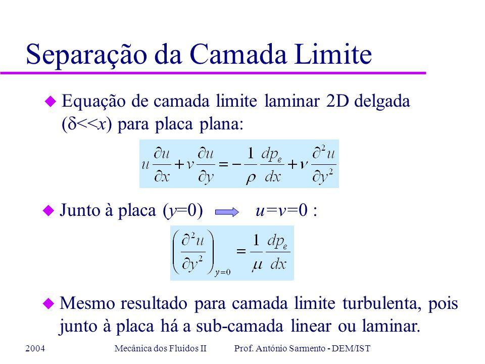 2004Mecânica dos Fluidos II Prof. António Sarmento - DEM/IST Separação da Camada Limite Equação de camada limite laminar 2D delgada ( <<x) para placa