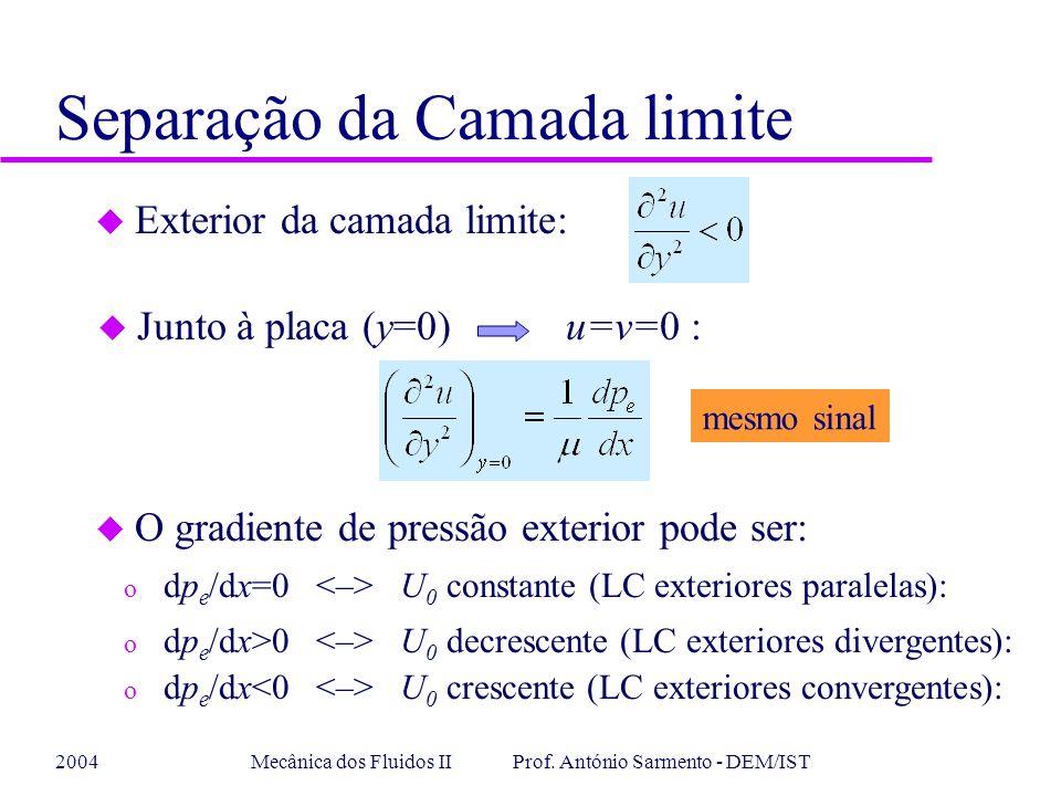 2004Mecânica dos Fluidos II Prof. António Sarmento - DEM/IST Separação da Camada limite u Exterior da camada limite: u O gradiente de pressão exterior