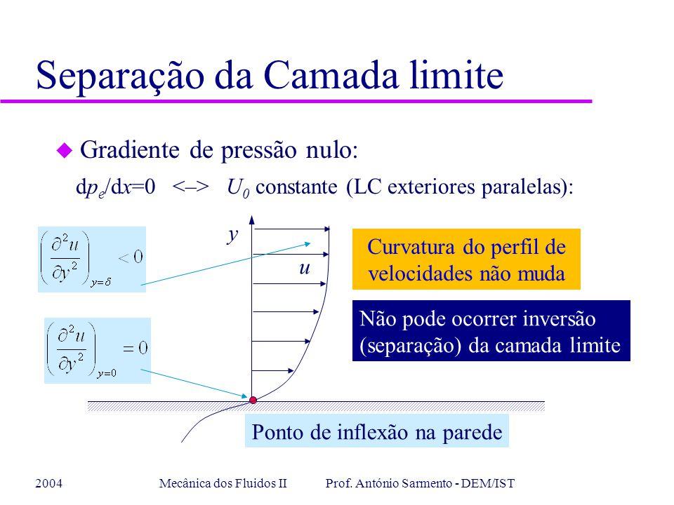 2004Mecânica dos Fluidos II Prof. António Sarmento - DEM/IST u Gradiente de pressão nulo: dp e /dx=0 U 0 constante (LC exteriores paralelas): y u Pont