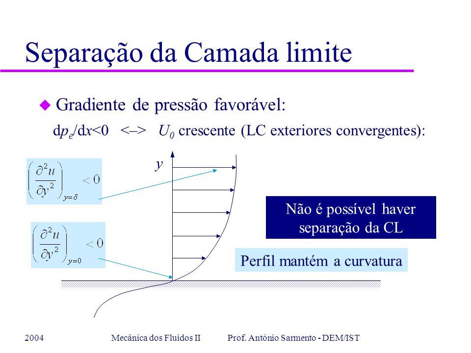 2004Mecânica dos Fluidos II Prof. António Sarmento - DEM/IST u Gradiente de pressão favorável: dp e /dx U 0 crescente (LC exteriores convergentes): y