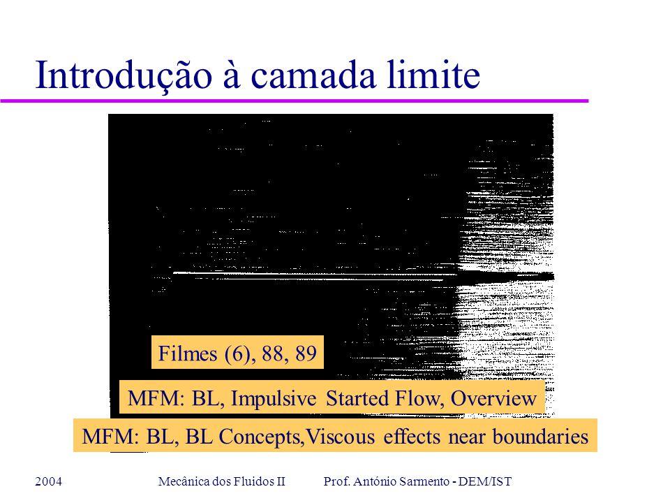 2004Mecânica dos Fluidos II Prof. António Sarmento - DEM/IST Introdução à camada limite Filmes (6), 88, 89 MFM: BL, Impulsive Started Flow, Overview M