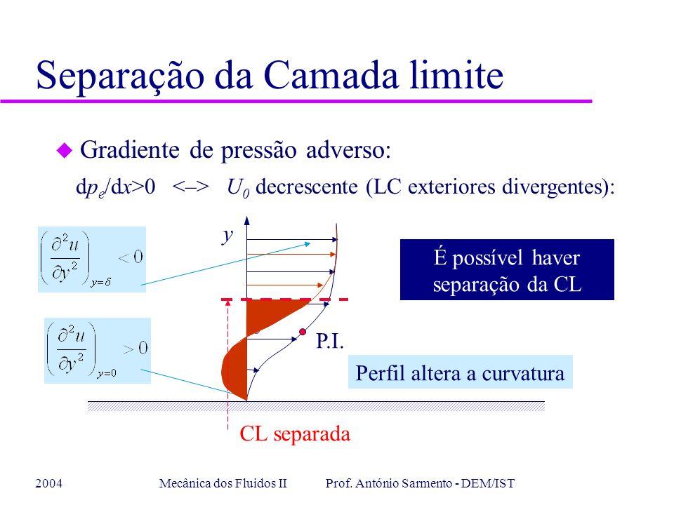 2004Mecânica dos Fluidos II Prof. António Sarmento - DEM/IST u Gradiente de pressão adverso: dp e /dx>0 U 0 decrescente (LC exteriores divergentes): P
