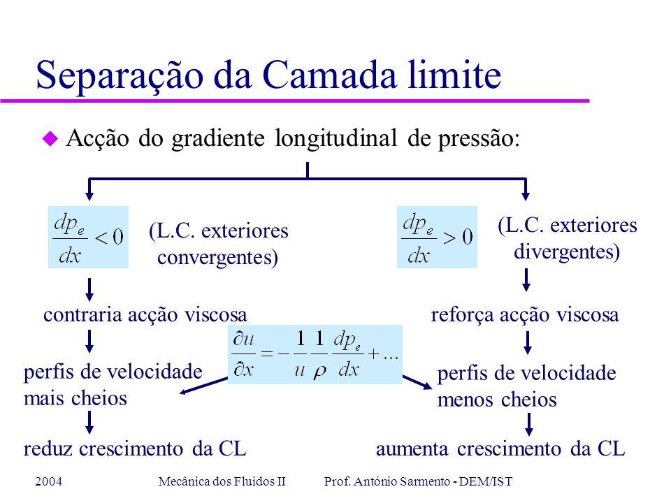 2004Mecânica dos Fluidos II Prof. António Sarmento - DEM/IST u Acção do gradiente longitudinal de pressão: (L.C. exteriores convergentes) (L.C. exteri