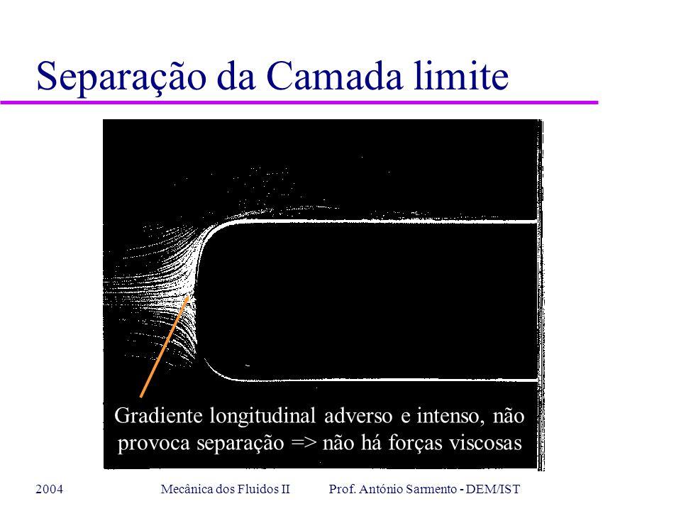 2004Mecânica dos Fluidos II Prof. António Sarmento - DEM/IST Separação da Camada limite Gradiente longitudinal adverso e intenso, não provoca separaçã