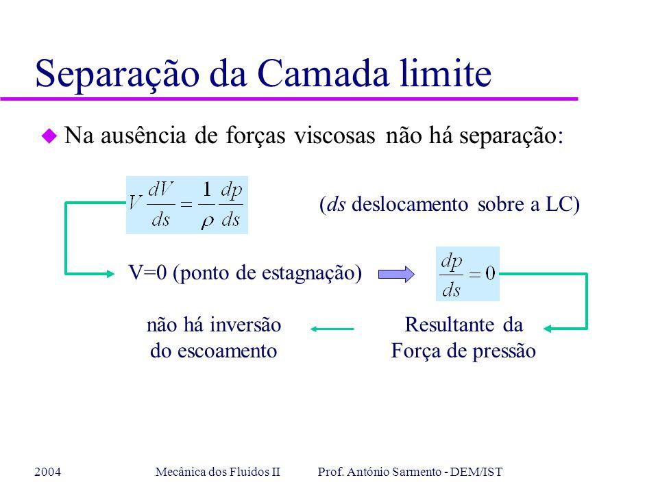 2004Mecânica dos Fluidos II Prof. António Sarmento - DEM/IST u Na ausência de forças viscosas não há separação: (ds deslocamento sobre a LC) V=0 (pont