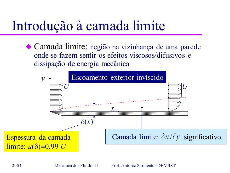 2004Mecânica dos Fluidos II Prof. António Sarmento - DEM/IST Introdução à camada limite u Camada limite: região na vizinhança de uma parede onde se fa