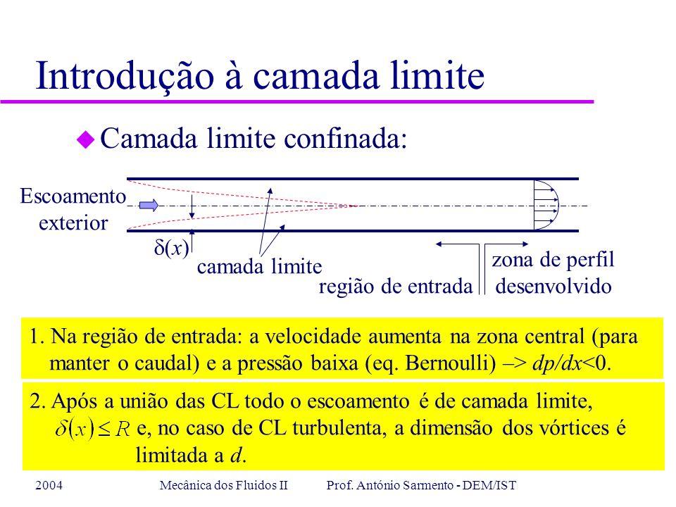 2004Mecânica dos Fluidos II Prof. António Sarmento - DEM/IST Introdução à camada limite u Camada limite confinada: (x) zona de perfil desenvolvido reg