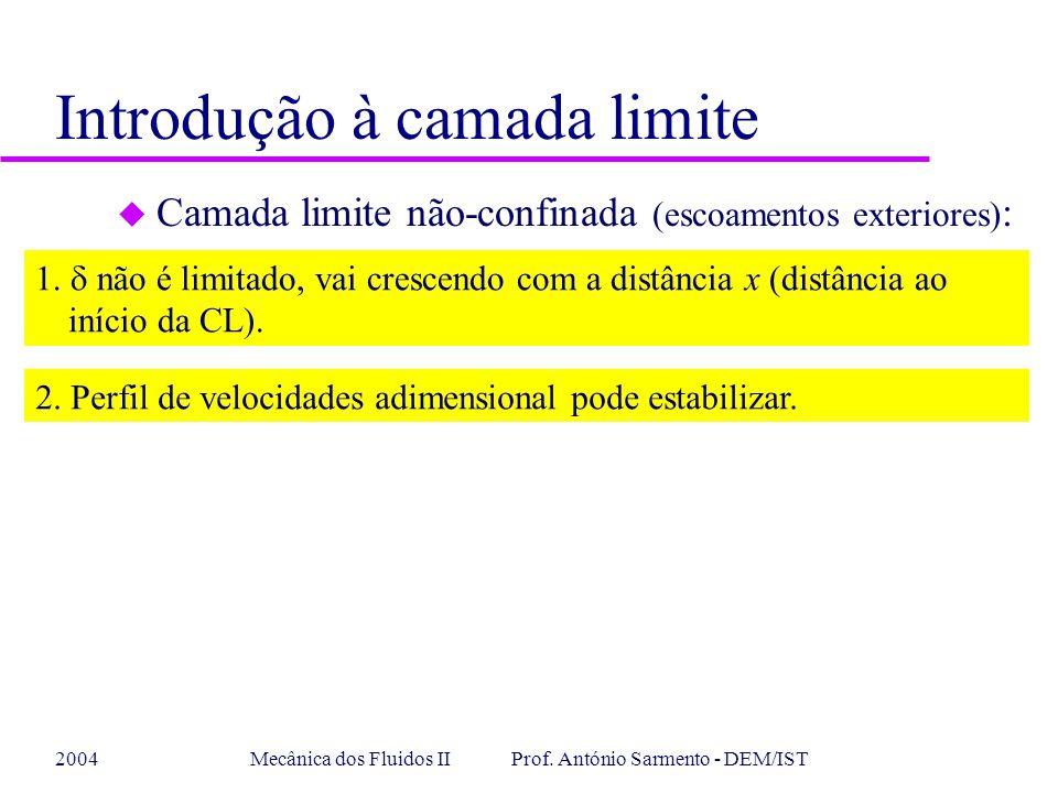 2004Mecânica dos Fluidos II Prof. António Sarmento - DEM/IST Introdução à camada limite u Camada limite não-confinada (escoamentos exteriores) : 1. nã
