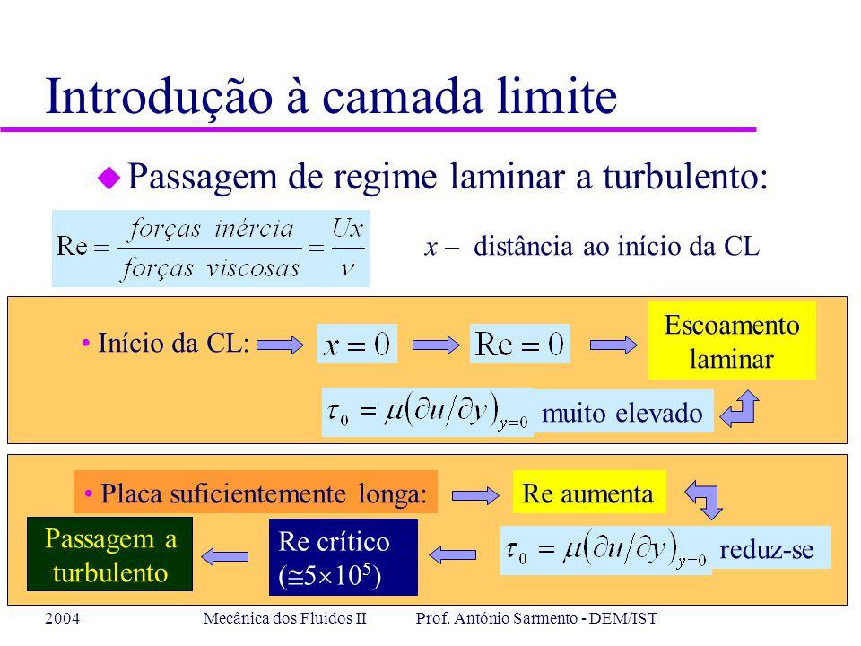 2004Mecânica dos Fluidos II Prof. António Sarmento - DEM/IST Introdução à camada limite u Passagem de regime laminar a turbulento: x – distância ao in