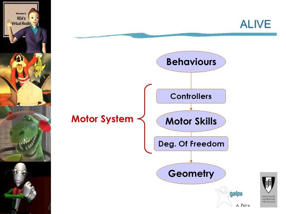 ALIVE Behaviours Motor Skills Geometry Controllers Deg. Of Freedom Motor System
