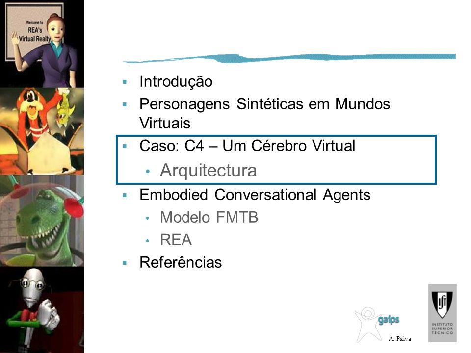 Introdução Personagens Sintéticas em Mundos Virtuais Caso: C4 – Um Cérebro Virtual Arquitectura Embodied Conversational Agents Modelo FMTB REA Referên
