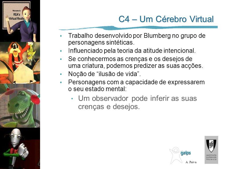 A. Paiva C4 – Um Cérebro Virtual Trabalho desenvolvido por Blumberg no grupo de personagens sintéticas. Influenciado pela teoria da atitude intenciona